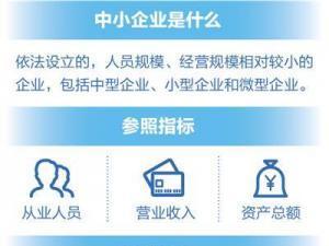 23条措施 让中小企业轻装前行