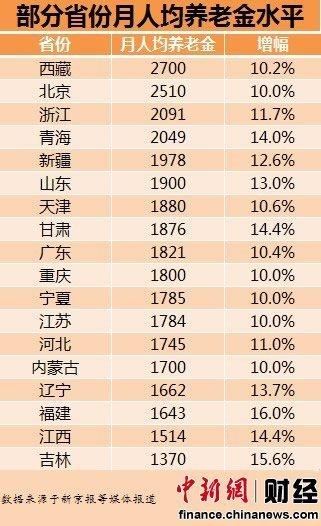.北京赛车pk10 PK10开奖直播 北京赛车pk10开奖结果历史记录 凤凰彩票网
